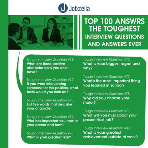 100 questions and answers jobzella retail