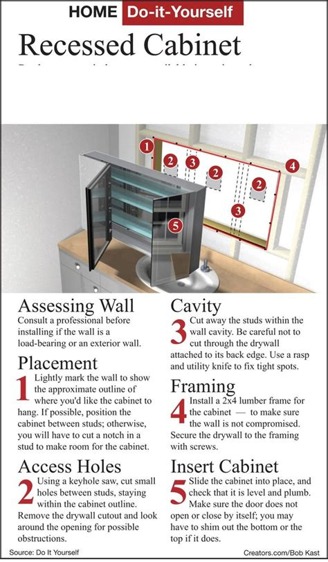 how to install a recessed medicine 114 best diy images on pinterest belt diy and anatomy