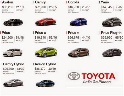 Toyota List Of Cars subaru car models list complete list of all subaru models