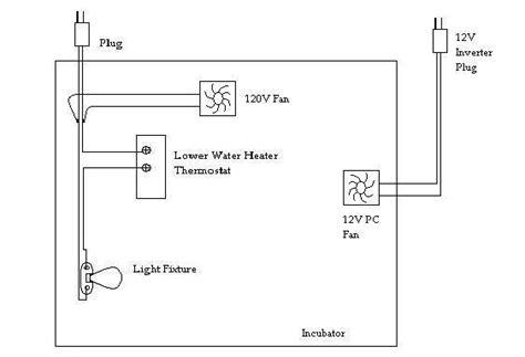 Incubator Thermostat Wiring Diagram Furnace Ladder | Jzgreentown.com