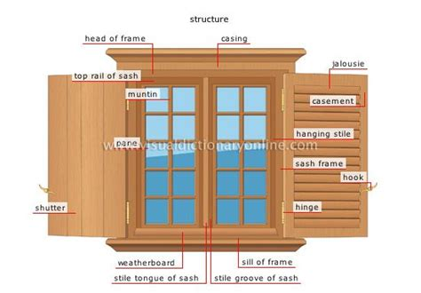 house window frames 17 best images about shutters on pinterest red shutters vinyl shutters and window