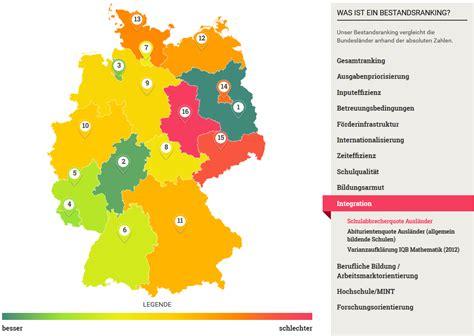 Brief Porto Schweiz Nach Deutschland marktmeinungmensch studien der bildungsmonitor 2016 studie zum bildungssystem in deutschland