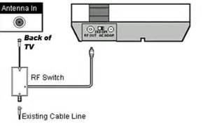Nintendo com consumer service nes nes rf to tv hookup