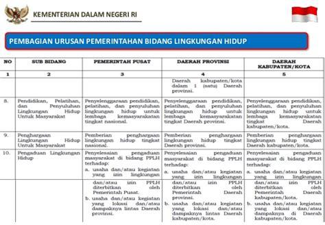 Pemerintah Daerah Undang Undang Ri No 23 Tahun 2014 implikasi undang undang nomor 23 tahun 2014 tentang