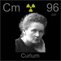 Who Is Named After Pictures Stories And Facts About The Element Curium In