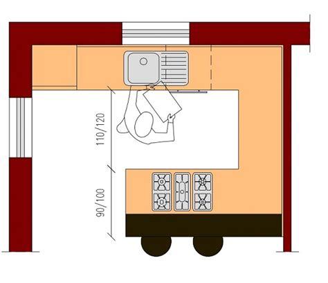 piani cottura elettrici a basso consumo cucina con isola o penisola dimensioni architettura a