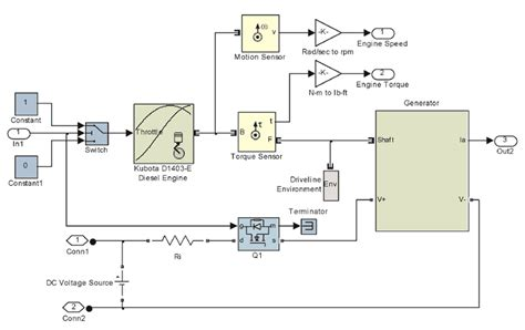 Electric Vehicle Battery Simulink Model Evaluating In Series Hybrid Designs For Postal