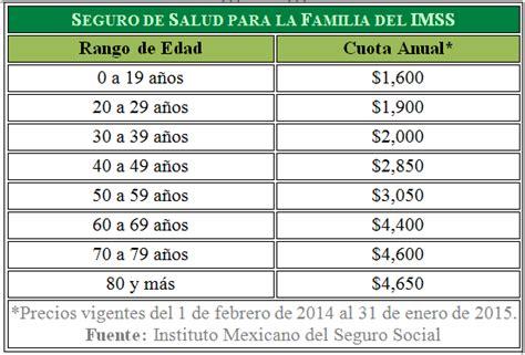 tabla para pagos de seguridad social seguro de gastos m 233 dicos 191 del imss alto nivel