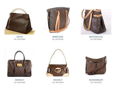 Name That Purse by Louis Vuitton Handbag Names Style Guru Fashion Glitz