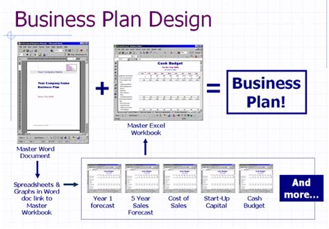 layout business plan business studies informatics business plan layout