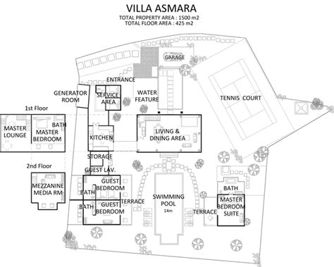 family compound floor plans villa asmara a villa in seseh tanah lot bali indonesia