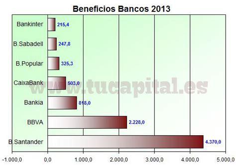 depositos bancos extranjeros deposito a plazo fijo banco santander prestamos para