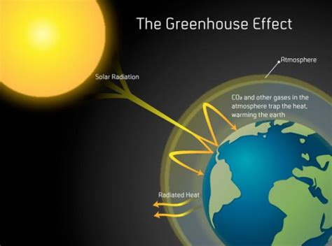 green house gases nasa confirms that huge methane cloud in u s southwest is the real deal