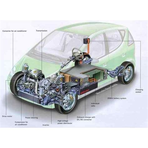 ac motor and electrical vehicle applications books types of ac motors classification and uses of