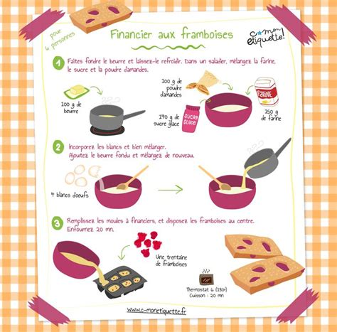recette de cuisine enfant 17 meilleures id 233 es 224 propos de recettes pour enfant sur
