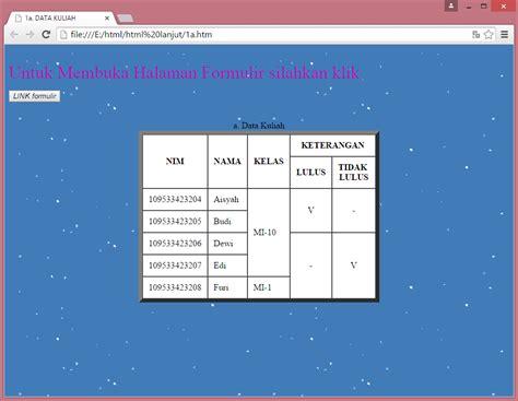 membuat ukuran tabel html dewipuspitasari membuat tabel dan link di html