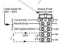 basic electrical wiring wiring diagram boiler