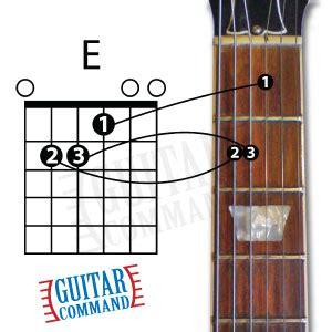 belajar kunci gitar yang paling mudah kunci gitar lagu yang paling mudah untuk dipelajari