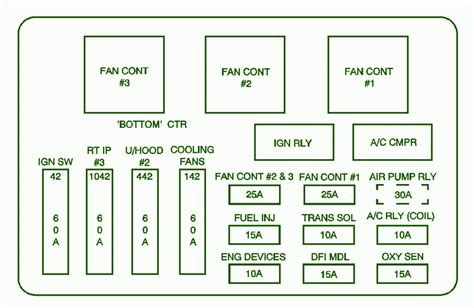 2003 chevrolet impala underhood fuse box diagram
