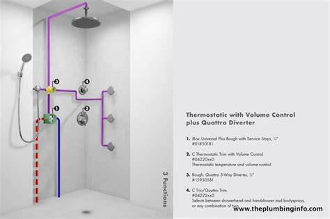 New Shower Installation by Shower Plumbing Sprays Steam Generators And More