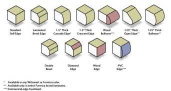Kitchen Countertop Laminate by Alfa Img Showing Gt Laminate Countertop Edge Profiles