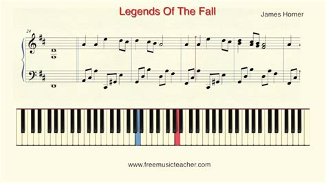 tutorial keyboard fall for you how to play piano james horner quot legends of the fall