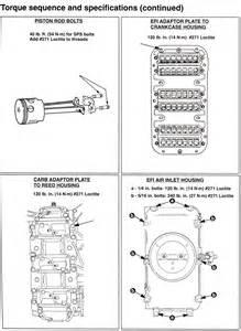 96 mercury 3 0 black max wiring diagram get free image about wiring diagram