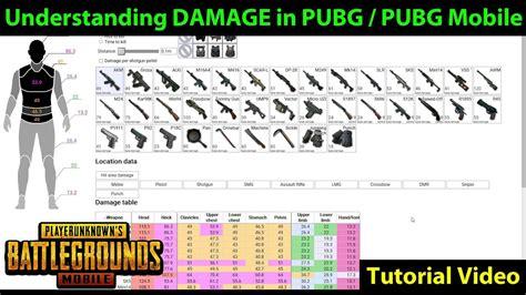 pubg damage chart understanding damage in pubg pubg mobile how much each