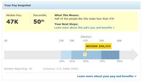 average salary for plumber apprentice plumbing contractor