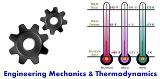Mechanics And Thermodynamics engineering mechanics thermodynamics for bse students