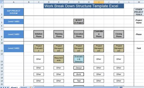 Mba Salary Breakdown Personal by Work Breakdown Structure Template Excel Exceltemple