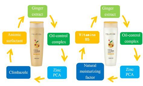 Shoo Anti Ketombe Revitize Tiens revitize solusi perawatan rambut dengan so tiens