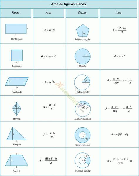 figuras geometricas simples 25 melhores ideias de area de figuras geometricas no