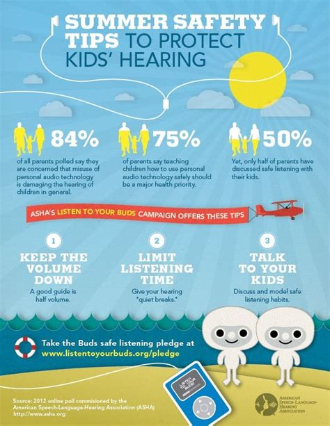7 Summer Safety Tips by 25 Best Ideas About Summer Safety Tips On