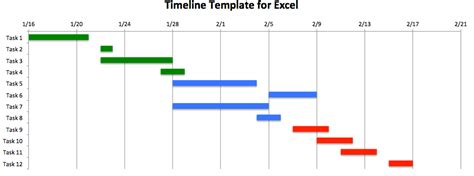 How To Make An Excel Timeline Template Microsoft Excel Timeline Template