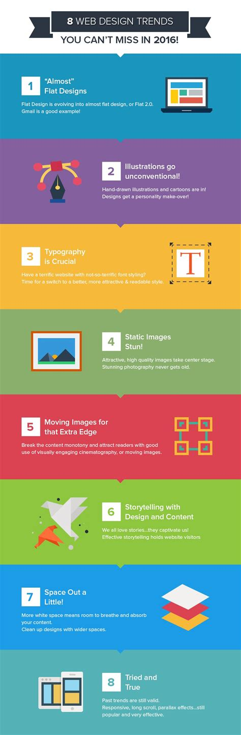 Web Design Layout Trends 2015 | 8 web design trends to look out for in 2016
