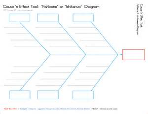 diagram template 5 fishbone diagram template word procedure template sle