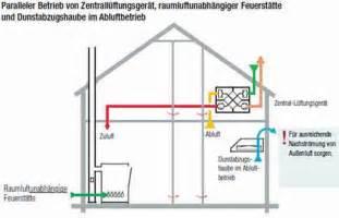 differenzdruckschalter kamin wechselwirkungen feuerst 228 tten l 252 ftung