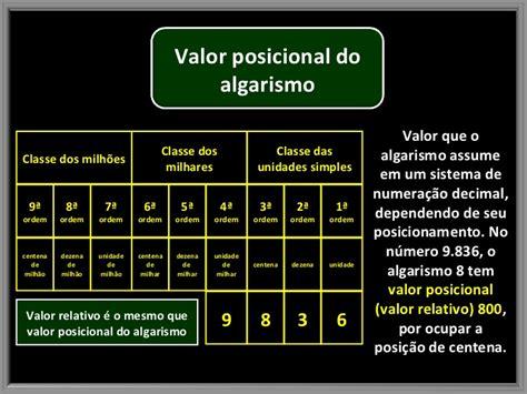 Valor Posicional | valor posicional