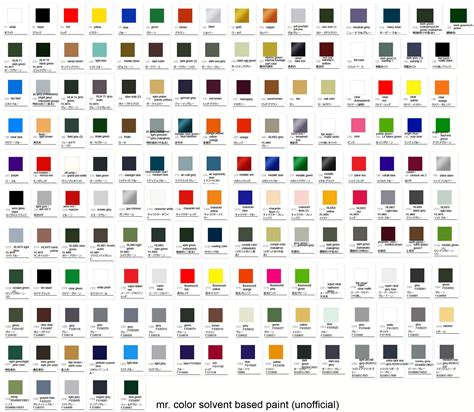 list of paint color names the big list of gunpla tutorials resources 100 links