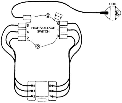 spark wiring diagram 97 chevy get free image about