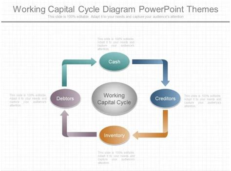 Product Gap Analysis Template