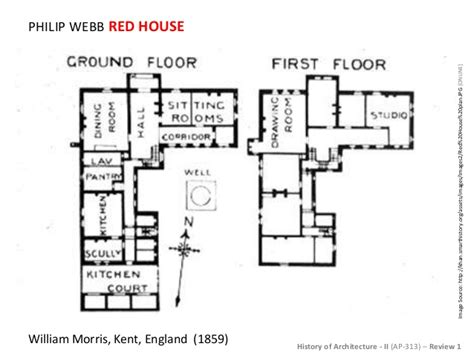red house plan lecture 4 review 1