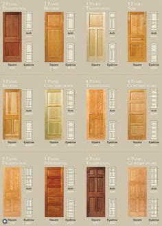 interior door materials painted doors with glass 3 panel or glass only at top if