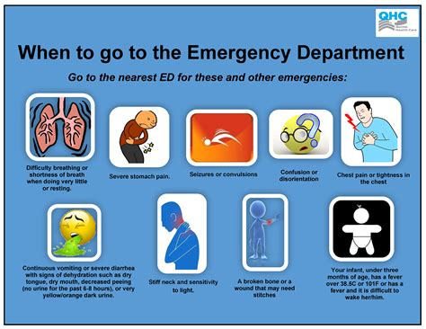 when to go to emergency room room should i go to the emergency room rooms
