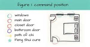 bed placement feng shui and bed placement what is the optimal position