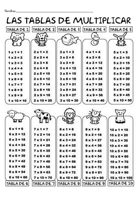 tablas de multiplicar del 1 al 12 2 tablas de multiplicar related keywords 2 tablas de