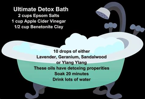 Best Essential Detox Bath by Radiant Health With Essential Oils Ultimate Detox Bath
