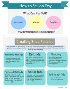 etsy shop policies template inventory list template craft ideas list