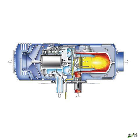 webasto at2000 diesel heater marine shop rv world nz - Webasto Boat Heaters Diesel